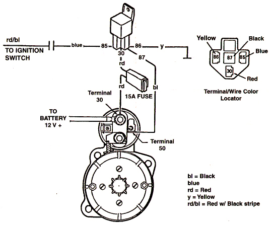 diagram quick fix for your tired starter bosch starter motor wiring diagram at crackthecode.co